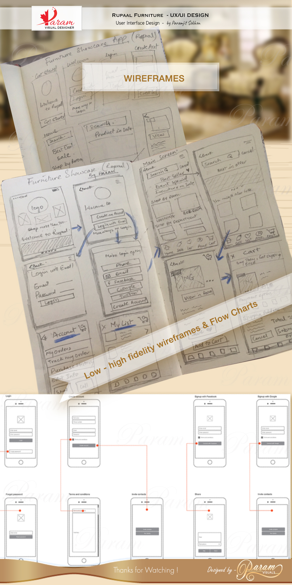 Rupaal wireframe